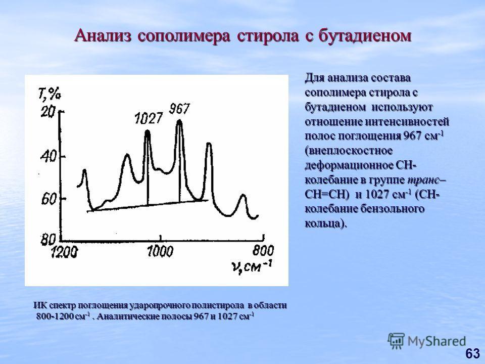 63 Анализ сополимера стирола с бутадиеном ИК спектр поглощения ударопрочного полистирола в области 800-1200 см -1. Аналитические полосы 967 и 1027 см -1 Для анализа состава сополимера стирола с бутадиеном используют отношение интенсивностей полос пог