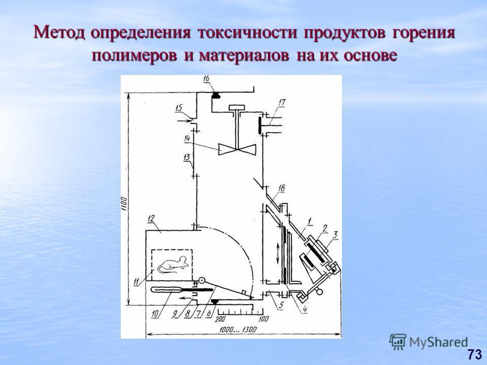73 Метод определения токсичности продуктов горения полимеров и материалов на их основе