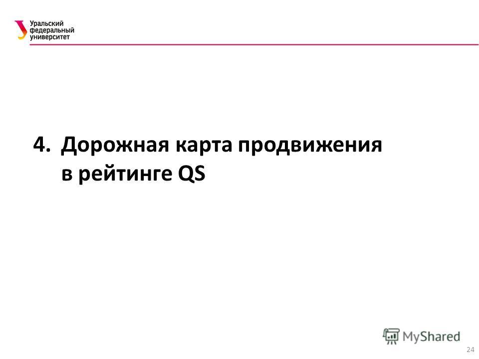 24 4. Дорожная карта продвижения в рейтинге QS