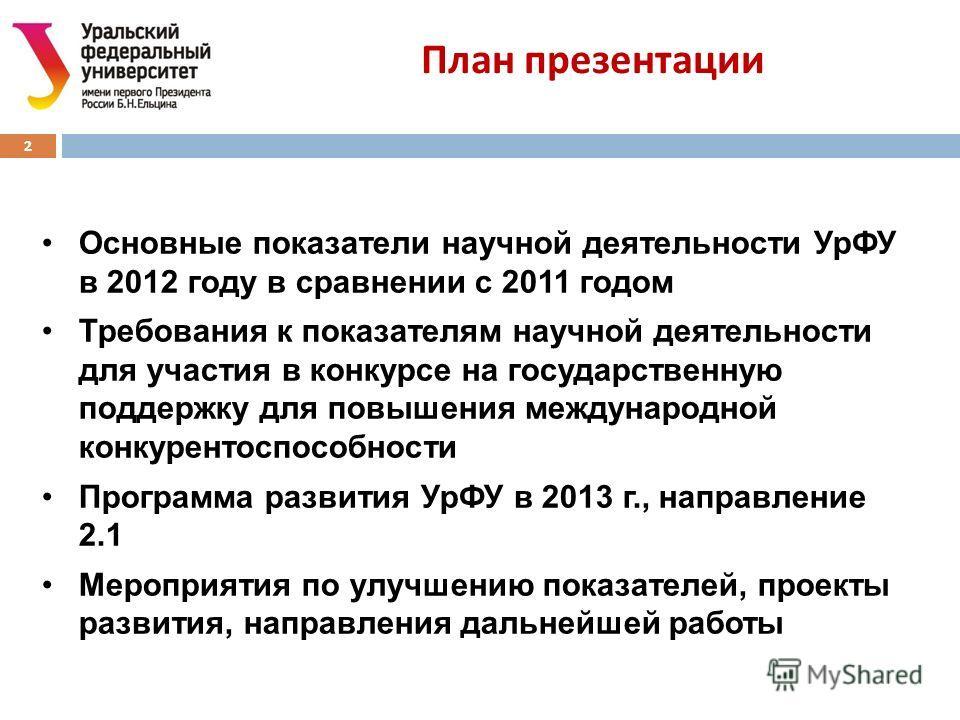 План презентации 2 Основные показатели научной деятельности УрФУ в 2012 году в сравнении с 2011 годом Требования к показателям научной деятельности для участия в конкурсе на государственную поддержку для повышения международной конкурентоспособности