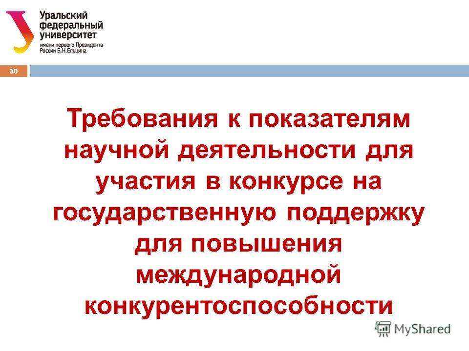 0 30 Требования к показателям научной деятельности для участия в конкурсе на государственную поддержку для повышения международной конкурентоспособности