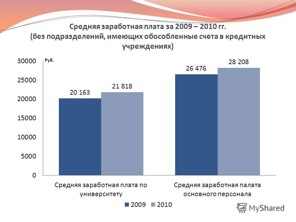 Средняя заработная плата за 2009 – 2010 гг. (без подразделений, имеющих обособленные счета в кредитных учреждениях)