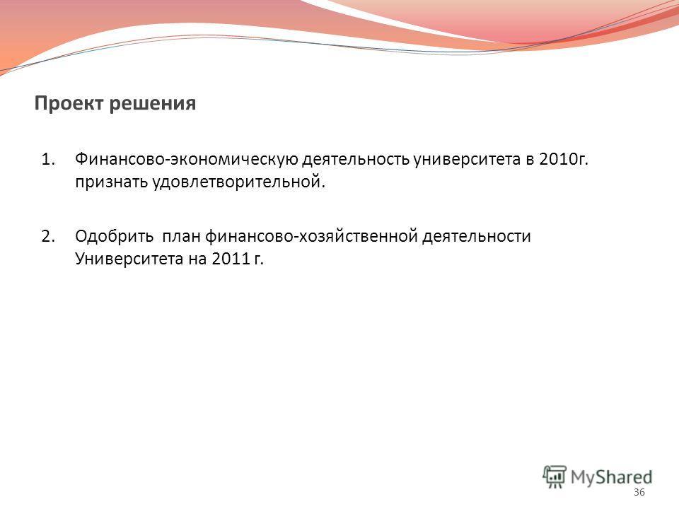 Проект решения 1.Финансово-экономическую деятельность университета в 2010г. признать удовлетворительной. 2.Одобрить план финансово-хозяйственной деятельности Университета на 2011 г. 36