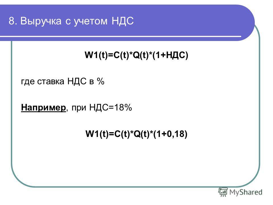 8. Выручка с учетом НДС W1(t)=C(t)*Q(t)*(1+НДС) где ставка НДС в % Например, при НДС=18% W1(t)=C(t)*Q(t)*(1+0,18)