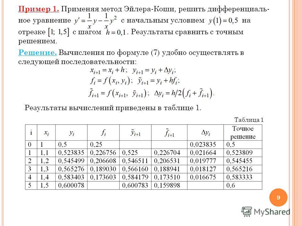 Пример 1. Применяя метод Эйлера-Коши, решить дифференциаль- ное уравнение с начальным условием на отрезке с шагом. Результаты сравнить с точным решением. Решение. Вычисления по формуле (7) удобно осуществлять в следующей последовательности: Результат