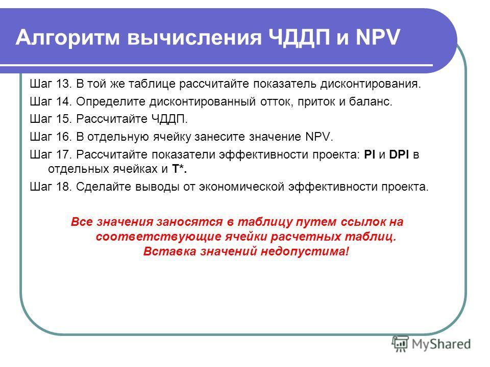 Алгоритм вычисления ЧДДП и NPV Шаг 13. В той же таблице рассчитайте показатель дисконтирования. Шаг 14. Определите дисконтированный отток, приток и баланс. Шаг 15. Рассчитайте ЧДДП. Шаг 16. В отдельную ячейку занесите значение NPV. Шаг 17. Рассчитайт