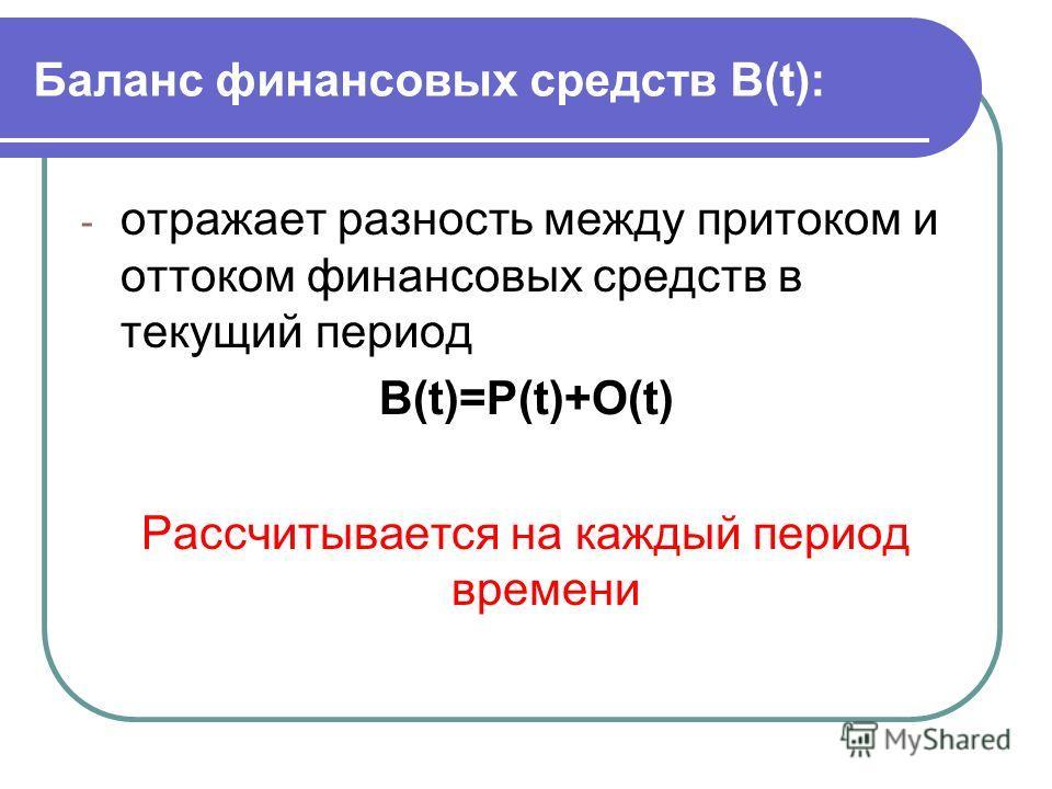 Баланс финансовых средств B(t): - отражает разность между притоком и оттоком финансовых средств в текущий период B(t)=P(t)+O(t) Рассчитывается на каждый период времени