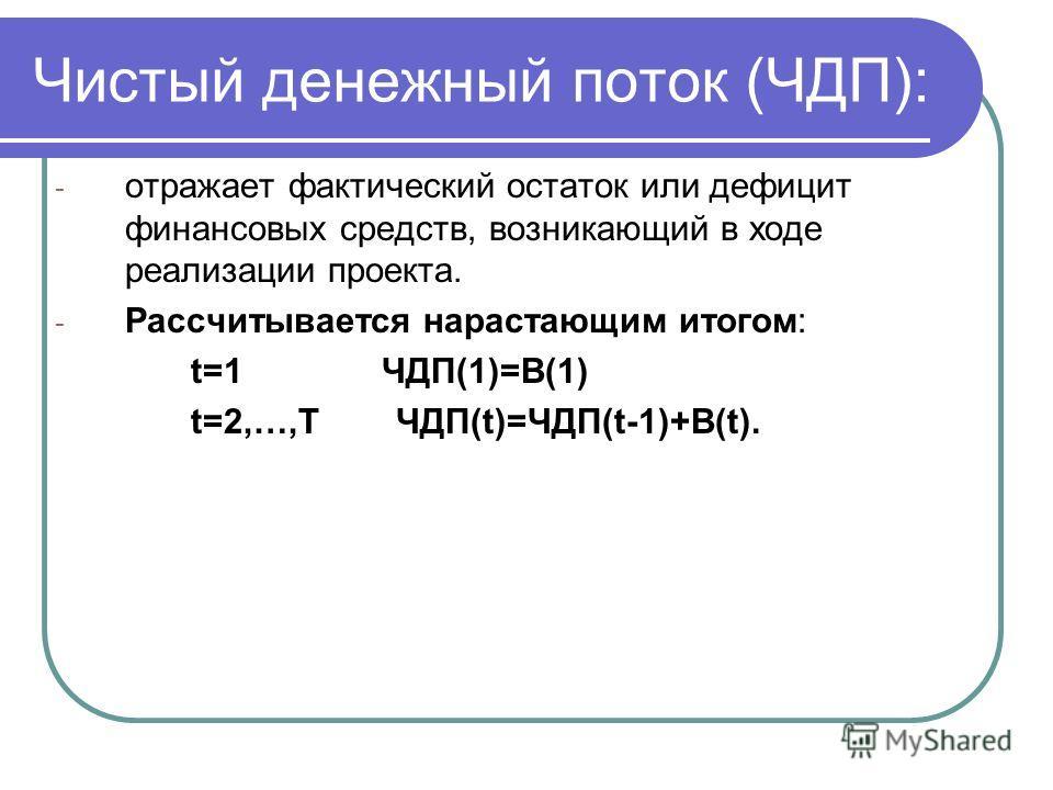 Чистый денежный поток (ЧДП): - отражает фактический остаток или дефицит финансовых средств, возникающий в ходе реализации проекта. - Рассчитывается нарастающим итогом: t=1 ЧДП(1)=B(1) t=2,…,T ЧДП(t)=ЧДП(t-1)+B(t).
