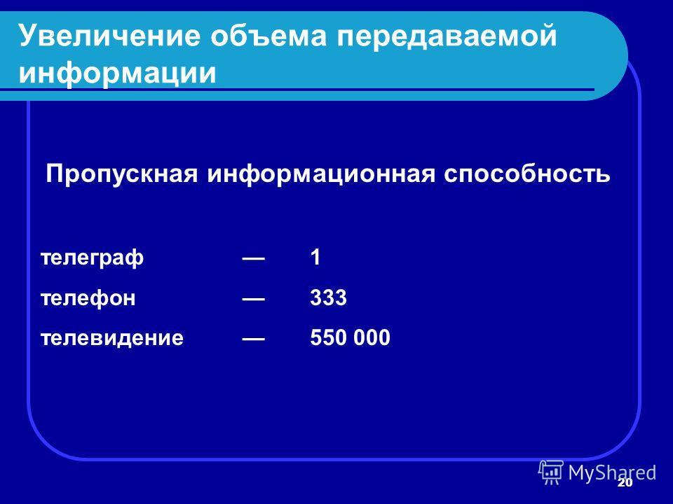20 Увеличение объема передаваемой информации Пропускная информационная способность телеграф1 телефон333 телевидение 550 000