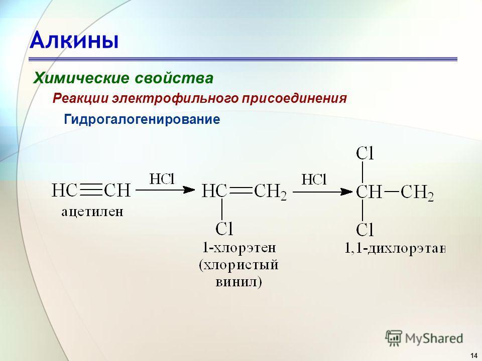 14 Алкины Химические свойства Гидрогалогенирование Реакции электрофильного присоединения