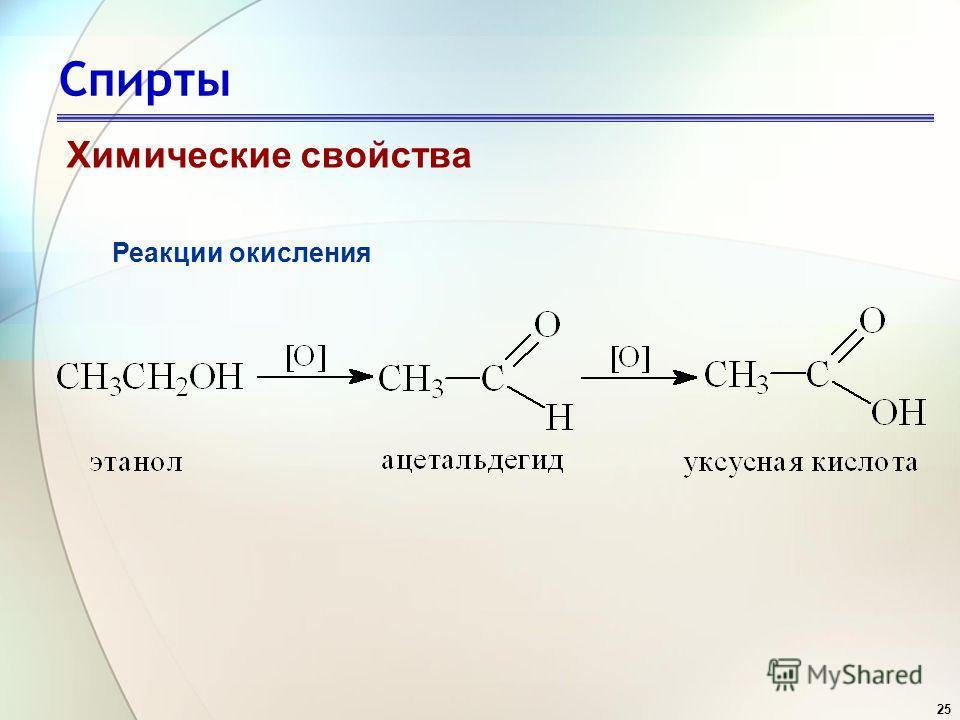 25 Спирты Химические свойства Реакции окисления