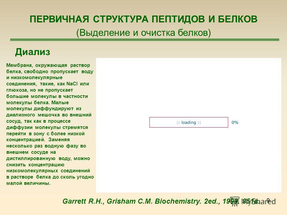 9 ПЕРВИЧНАЯ СТРУКТУРА ПЕПТИДОВ И БЕЛКОВ (Выделение и очистка белков) Диализ Garrett R.H., Grisham C.M. Biochemistry. 2ed., 1999. 851s. Мембрана, окружающая раствор белка, свободно пропускает воду и низкомолекулярные соединения, такие, как NaCl или гл