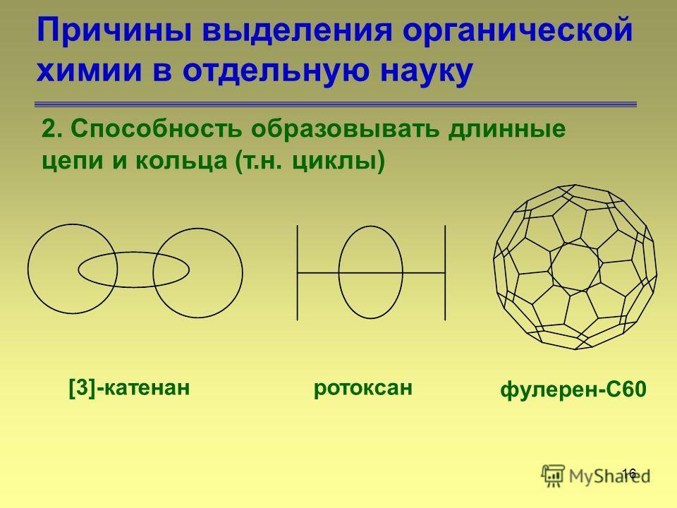 16 Причины выделения органической химии в отдельную науку 2. Способность образовывать длинные цепи и кольца (т.н. циклы) [3]-катенанротоксан фулерен-С60