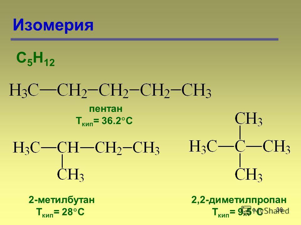 38 Изомерия С 5 Н 12 пентан Т кип = 36.2 С 2-метилбутан Т кип = 28 С 2,2-диметилпропан Т кип = 9.5 С