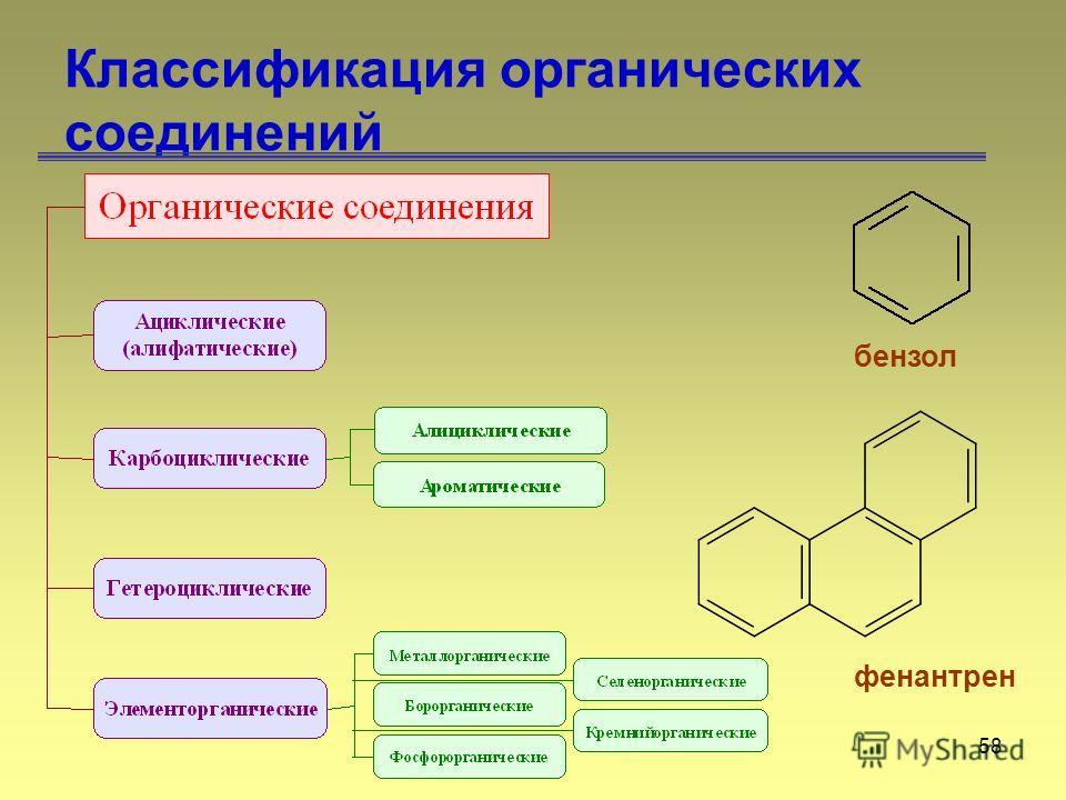 58 Классификация органических соединений бензол фенантрен