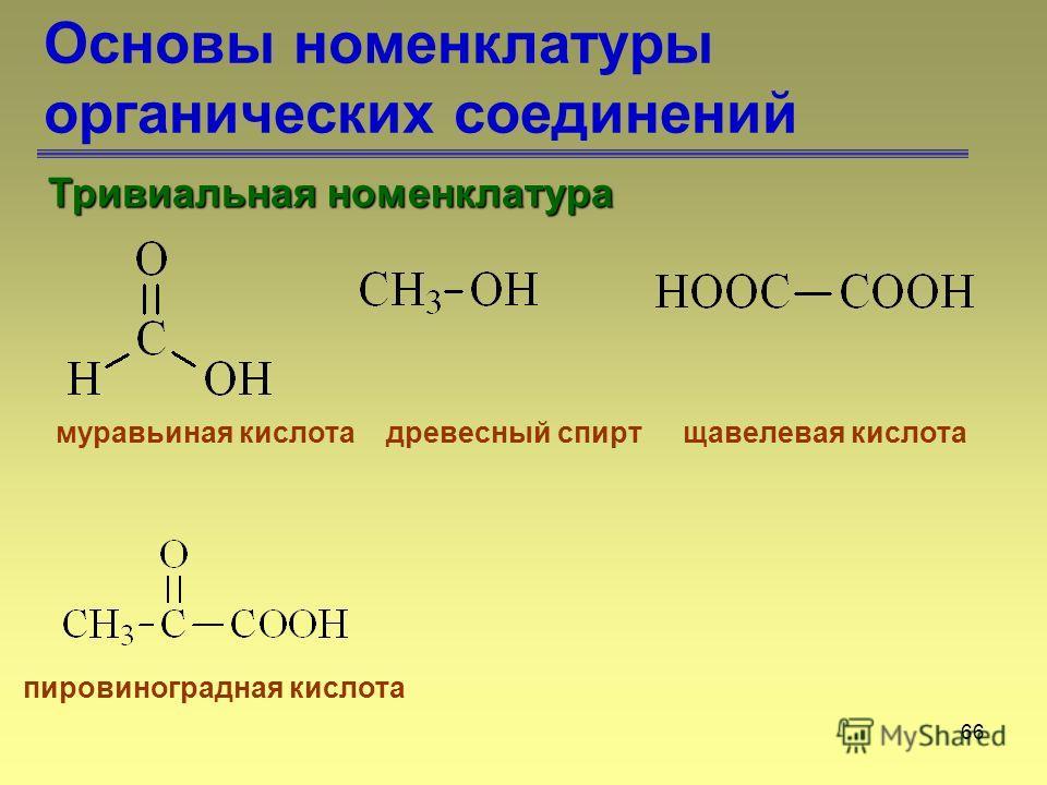 66 Основы номенклатуры органических соединений Тривиальная номенклатура муравьиная кислотадревесный спиртщавелевая кислота пировиноградная кислота