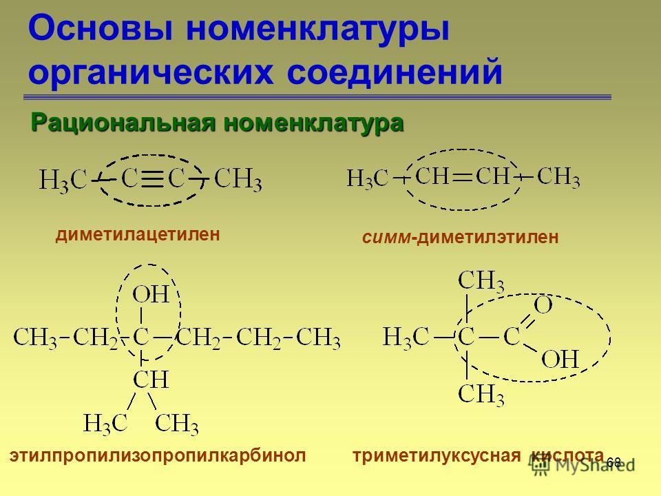 68 Основы номенклатуры органических соединений Рациональная номенклатура диметилацетилен симм-диметилэтилен этилпропилизопропилкарбинолтриметилуксусная кислота