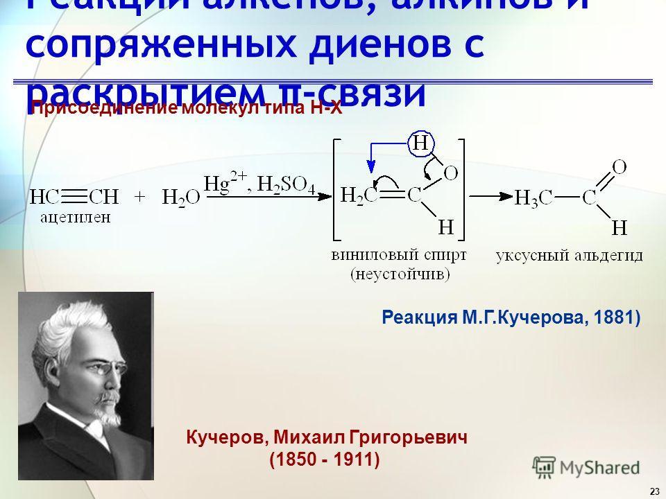 23 Реакции алкенов, алкинов и сопряженных диенов с раскрытием π-связи Присоединение молекул типа H-X Кучеров, Михаил Григорьевич (1850 - 1911) Реакция М.Г.Кучерова, 1881)
