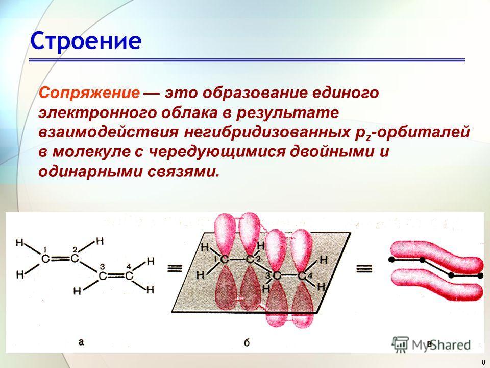 8 Строение Сопряжение это образование единого электронного облака в результате взаимодействия негибридизованных p z -орбиталей в молекуле с чередующимися двойными и одинарными связями.