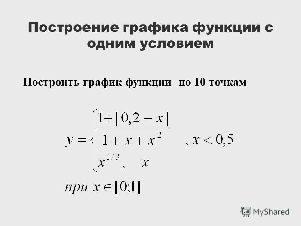 Построение графика функции с одним условием Построить график функции по 10 точкам