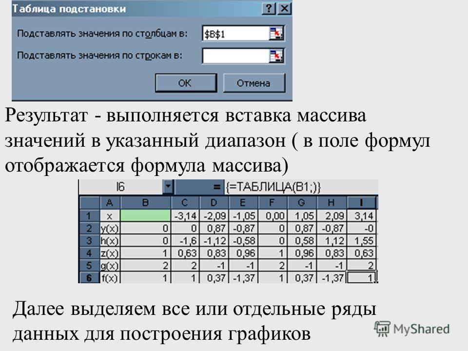 Результат - выполняется вставка массива значений в указанный диапазон ( в поле формул отображается формула массива) Далее выделяем все или отдельные ряды данных для построения графиков