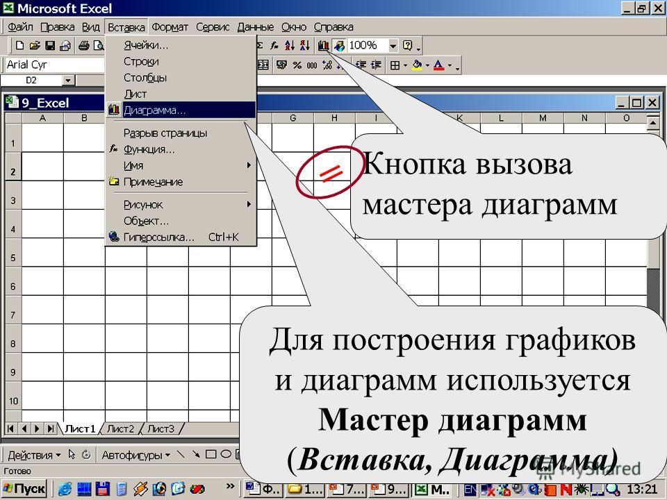 Для построения графиков и диаграмм используется Мастер диаграмм (Вставка, Диаграмма) Кнопка вызова мастера диаграмм =