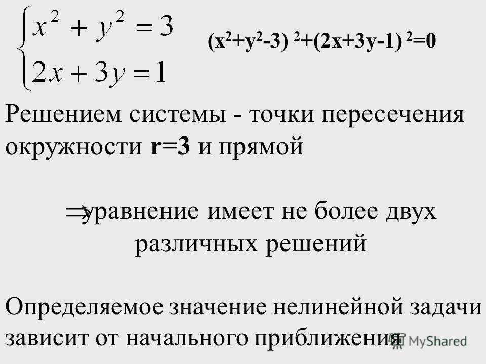 Решением системы - точки пересечения окружности r=3 и прямой уравнение имеет не более двух различных решений Определяемое значение нелинейной задачи зависит от начального приближения