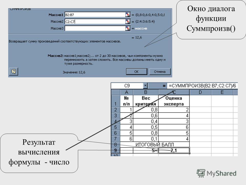 Окно диалога функции Суммпроизв() Результат вычисления формулы - число