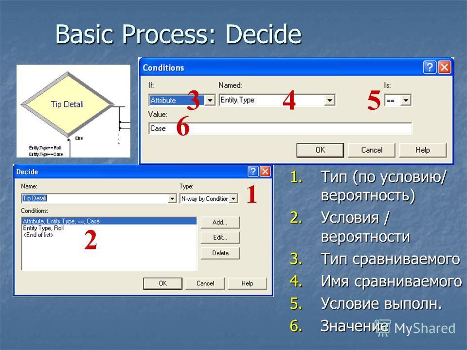 Basic Process: Decide 1 2 345 6 1.Тип (по условию/ вероятность) 2.Условия / вероятности 3.Тип сравниваемого 4.Имя сравниваемого 5.Условие выполн. 6.Значение
