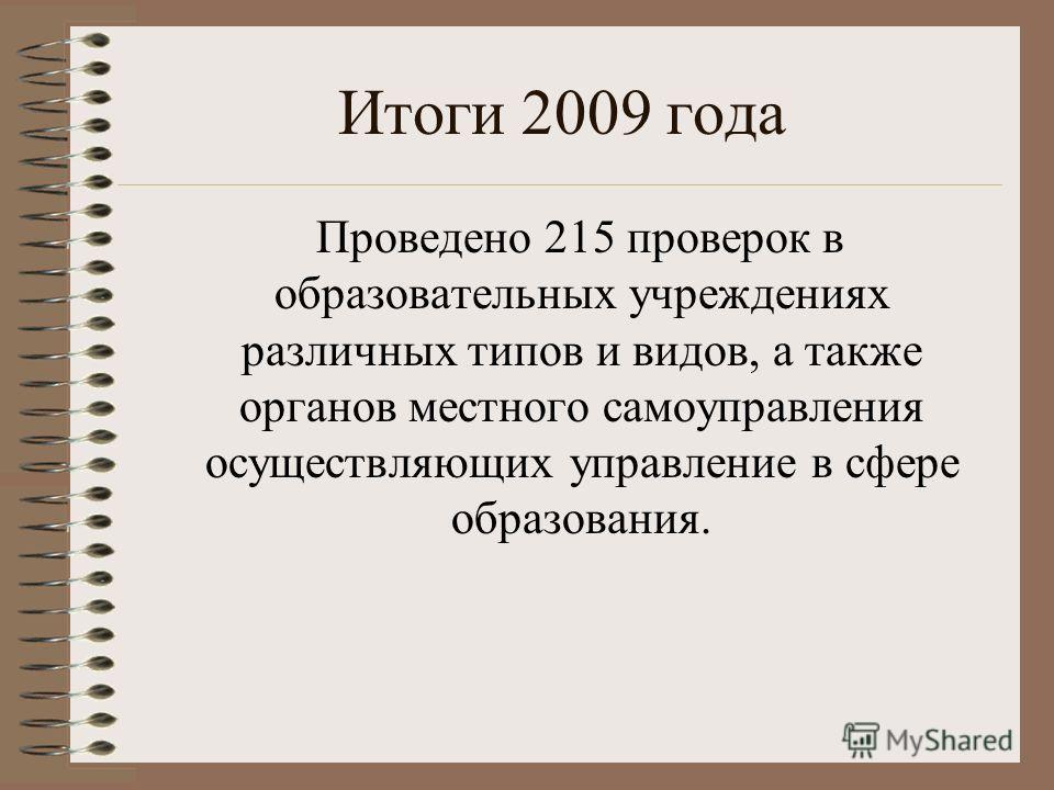 Итоги 2009 года Проведено 215 проверок в образовательных учреждениях различных типов и видов, а также органов местного самоуправления осуществляющих управление в сфере образования.