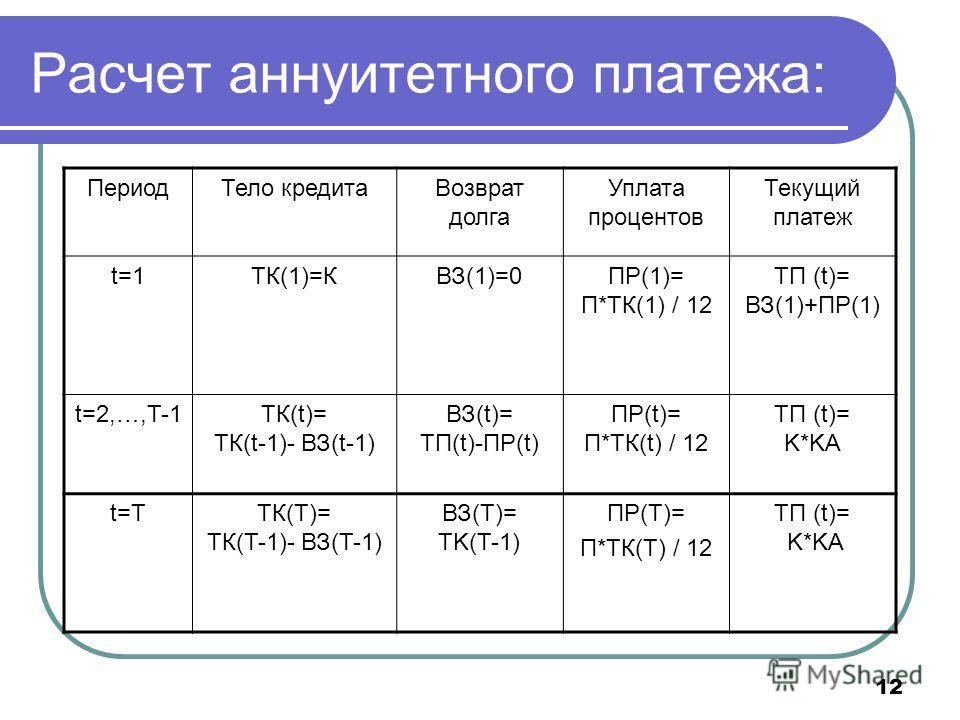 12 Расчет аннуитетного платежа: ПериодТело кредитаВозврат долга Уплата процентов Текущий платеж t=1ТК(1)=КВЗ(1)=0ПР(1)= П*ТК(1) / 12 ТП (t)= ВЗ(1)+ПР(1) t=2,…,T-1ТК(t)= ТК(t-1)- ВЗ(t-1) ВЗ(t)= ТП(t)-ПР(t) ПР(t)= П*ТК(t) / 12 ТП (t)= K*KA t=TТК(T)= ТК