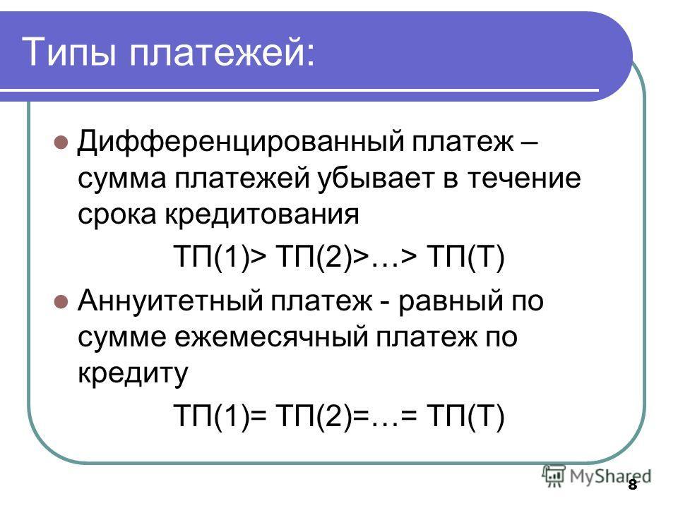 8 Типы платежей: Дифференцированный платеж – сумма платежей убывает в течение срока кредитования ТП(1)> ТП(2)>…> ТП(T) Аннуитетный платеж - равный по сумме ежемесячный платеж по кредиту ТП(1)= ТП(2)=…= ТП(T)