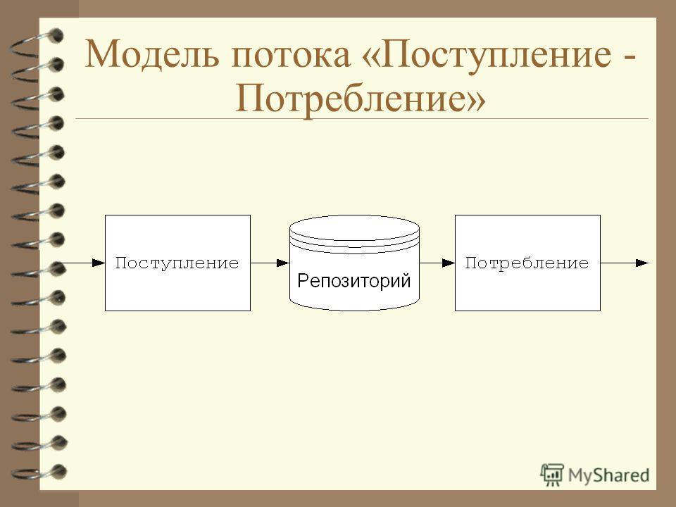 Модель потока «Поступление - Потребление»