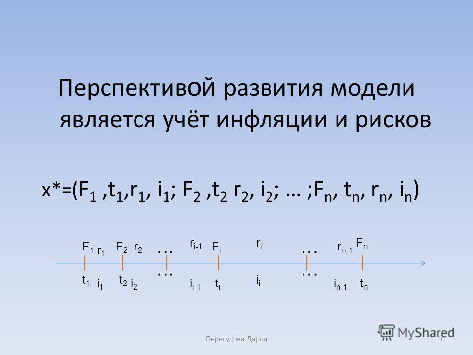 Перспектив ой развития модели является учёт инфляции и рисков Перегудова Дарья10 x*=( F 1,t 1,r 1, i 1 ; F 2,t 2 r 2, i 2 ; … ;F n, t n, r n, i n ) t2t2 t1t1 tntn F1F1 F2F2 FnFn FiFi titi … … … … r1r1 r2r2 r n-1 r i-1 riri i1i1 i2i2 i i-1 i i n-1