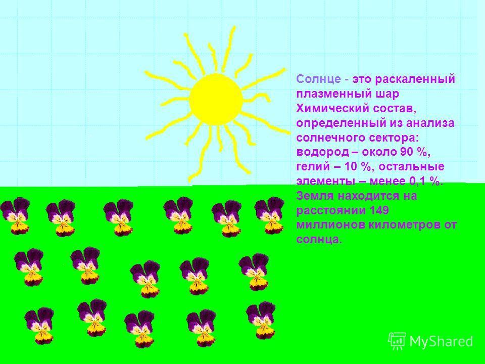 Солнце - это раскаленный плазменный шар Химический состав, определенный из анализа солнечного сектора: водород – около 90 %, гелий – 10 %, остальные элементы – менее 0,1 %. Земля находится на расстоянии 149 миллионов километров от солнца.