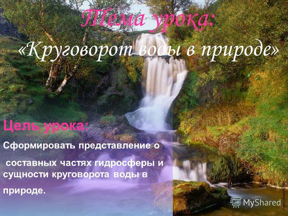 Цель урока: Сформировать представление о составных частях гидросферы и сущности круговорота воды в природе. Тема урока: «Круговорот воды в природе»