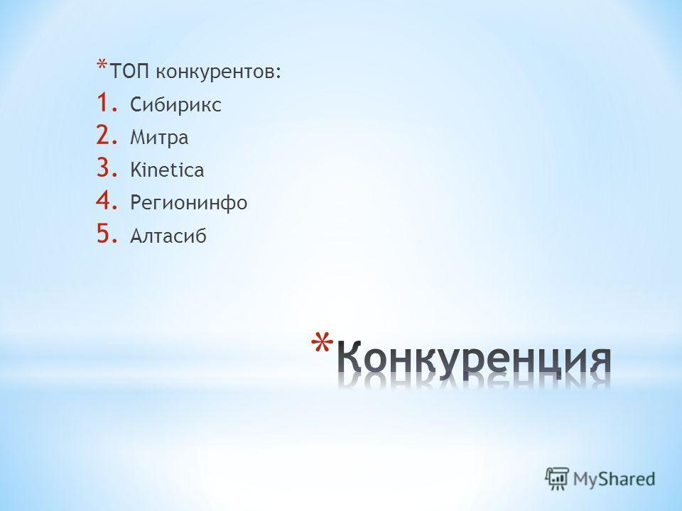 * ТОП конкурентов: 1. Сибирикс 2. Митра 3. Kinetica 4. Регионинфо 5. Алтасиб