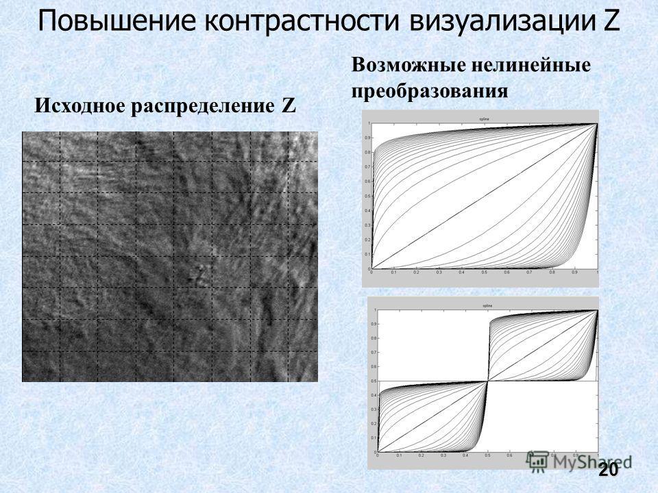 20 Повышение контрастности визуализации Z Возможные нелинейные преобразования Исходное распределение Z