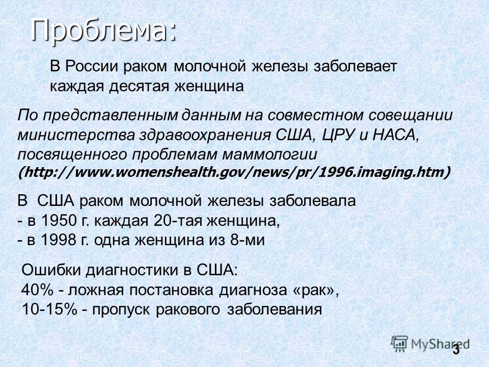 3 В России раком молочной железы заболевает каждая десятая женщина В США раком молочной железы заболевала - в 1950 г. каждая 20-тая женщина, - в 1998 г. одна женщина из 8-ми Ошибки диагностики в США: 40% - ложная постановка диагноза «рак», 10-15% - п