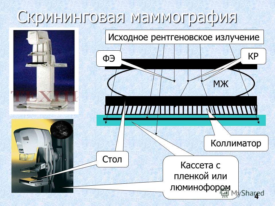 4 Скрининговая маммография Коллиматор МЖ Кассета с пленкой или люминофором Исходное рентгеновское излучение ФЭ КР Кассета с пленкой или люминофором Стол