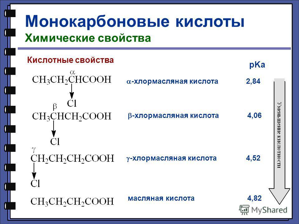 Монокарбоновые кислоты Химические свойства Кислотные свойства -хлормасляная кислота2,84 pKa -хлормасляная кислота4,06 -хлормасляная кислота4,52 масляная кислота4,82