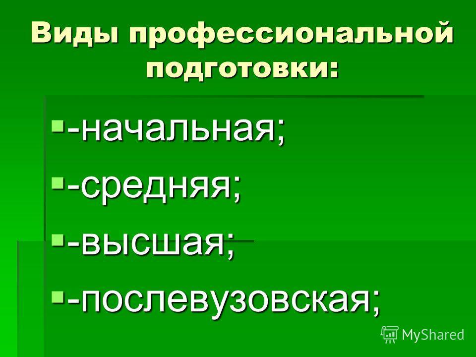 Виды профессиональной подготовки: -начальная; -начальная; -средняя; -средняя; -высшая; -высшая; -послевузовская; -послевузовская;