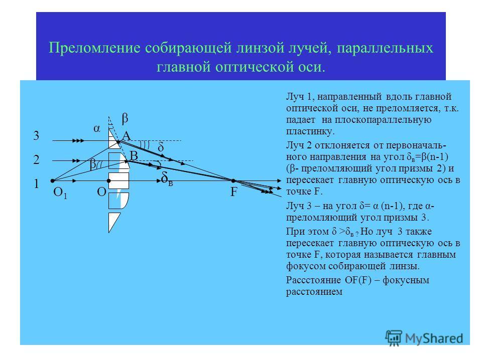 Виды линз. Выпуклые линзы являются собирающими (преобразуют параллельный пучок света в сходящийся),вогнутые – рассеивающими. Тонкая линза L (толщина)
