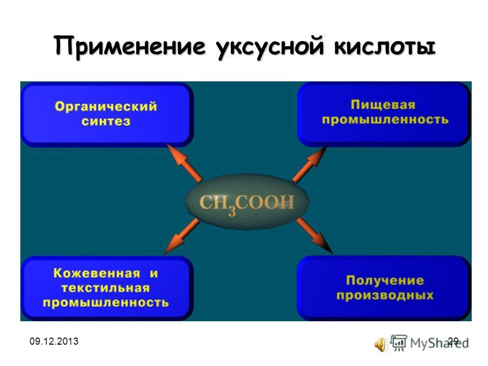 09.12.201329 Применение уксусной кислоты