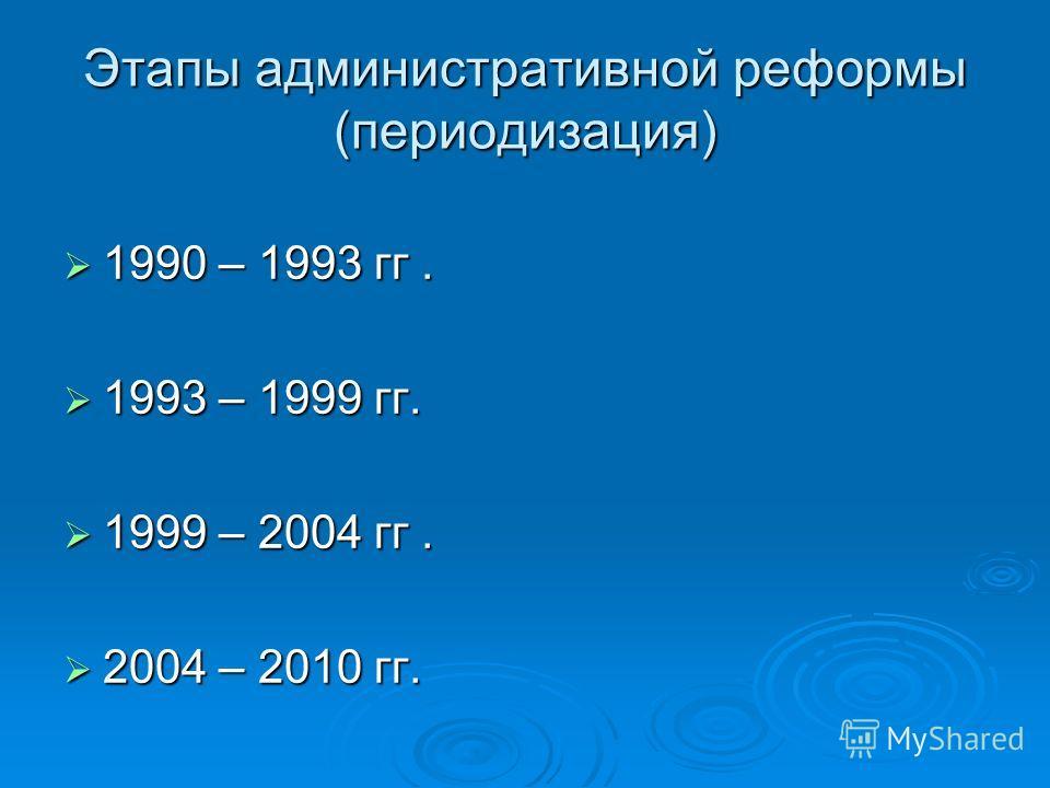 Этапы административной реформы (периодизация) 1990 – 1993 гг. 1990 – 1993 гг. 1993 – 1999 гг. 1993 – 1999 гг. 1999 – 2004 гг. 1999 – 2004 гг. 2004 – 2010 гг. 2004 – 2010 гг.
