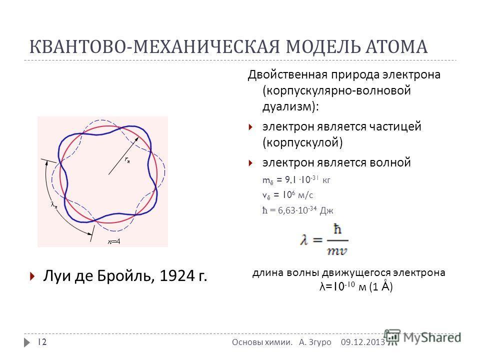 КВАНТОВО - МЕХАНИЧЕСКАЯ МОДЕЛЬ АТОМА Луи де Бройль, 1924 г. Двойственная природа электрона ( корпускулярно - волновой дуализм ): электрон является частицей ( корпускулой ) электрон является волной m ē = 9,1·10 -31 кг v ē = 10 6 м / с ħ = 6,63·10 -34
