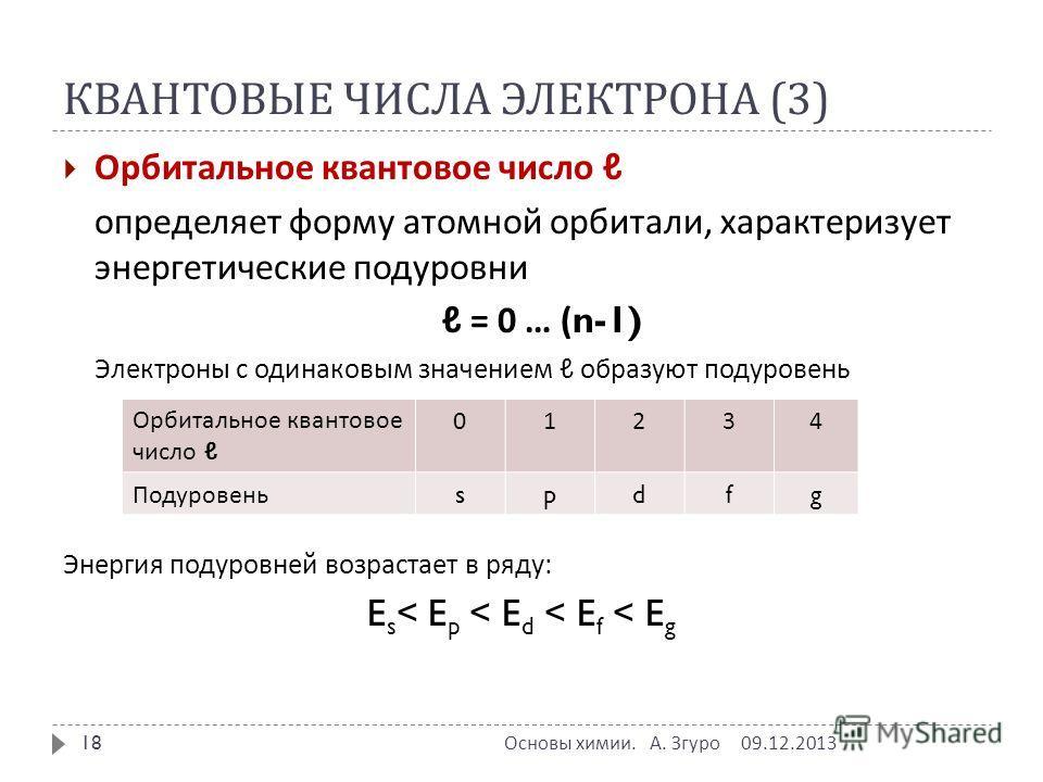КВАНТОВЫЕ ЧИСЛА ЭЛЕКТРОНА (3) Орбитальное квантовое число определяет форму атомной орбитали, характеризует энергетические подуровни = 0 … (n-1) Электроны с одинаковым значением образуют подуровень Энергия подуровней возрастает в ряду : E s < E p < E