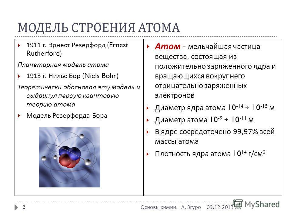 МОДЕЛЬ СТРОЕНИЯ АТОМА 1911 г. Эрнест Резерфорд (Ernest Rutherford) Планетарная модель атома 1913 г. Нильс Бор (Niels Bohr) Теоретически обосновал эту модель и выдвинул первую квантовую теорию атома Модель Резерфорда - Бора Атом - мельчайшая частица в