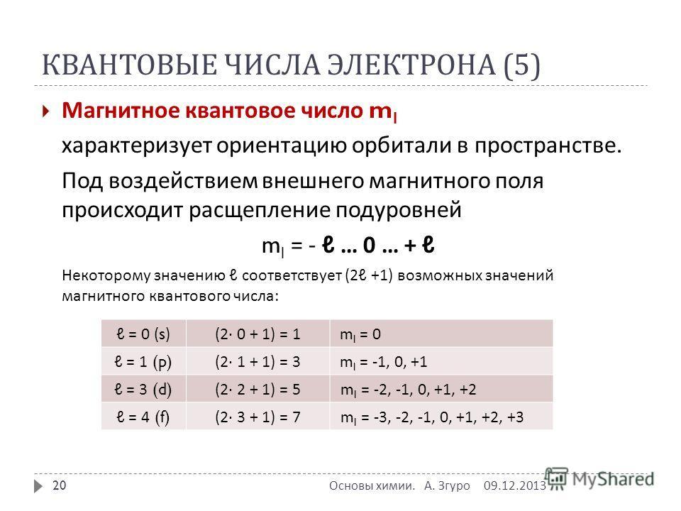 КВАНТОВЫЕ ЧИСЛА ЭЛЕКТРОНА (5) Магнитное квантовое число m l характеризует ориентацию орбитали в пространстве. Под воздействием внешнего магнитного поля происходит расщепление подуровней m l = - … 0 … + Некоторому значению соответствует (2 +1) возможн