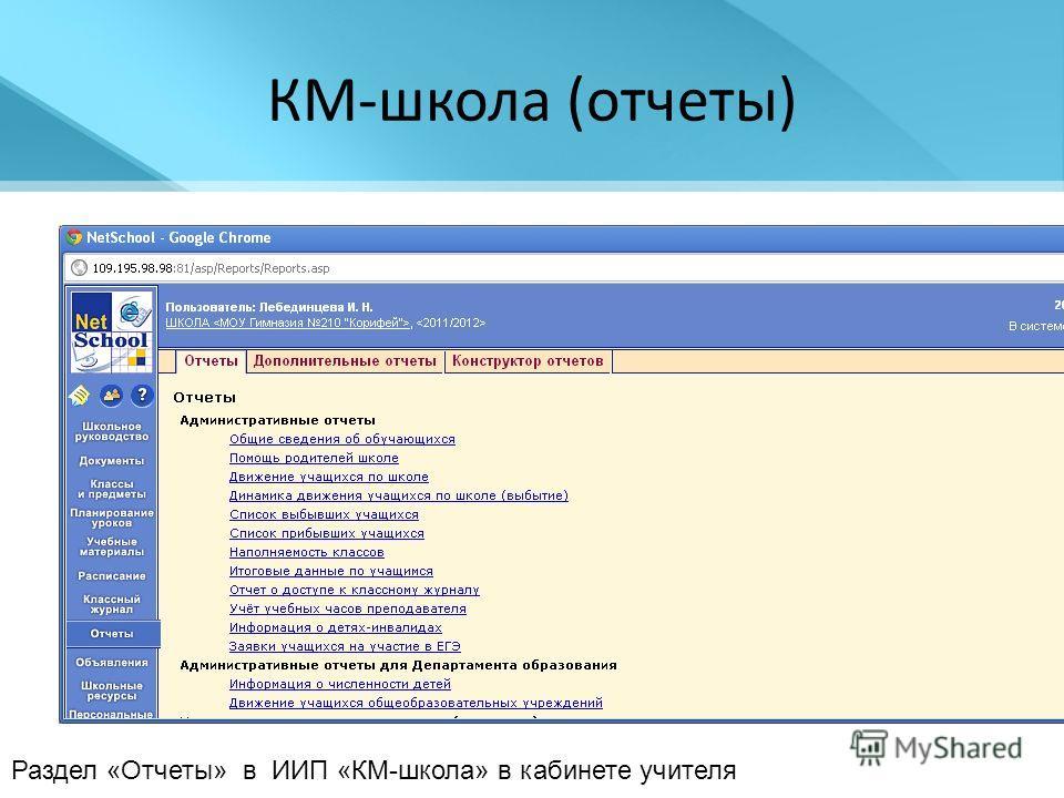 КМ-школа (отчеты) Раздел «Отчеты» в ИИП «КМ-школа» в кабинете учителя